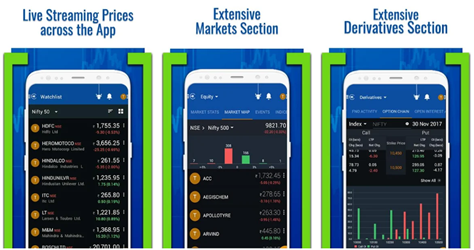 Which is the best trading software in India? - Quora