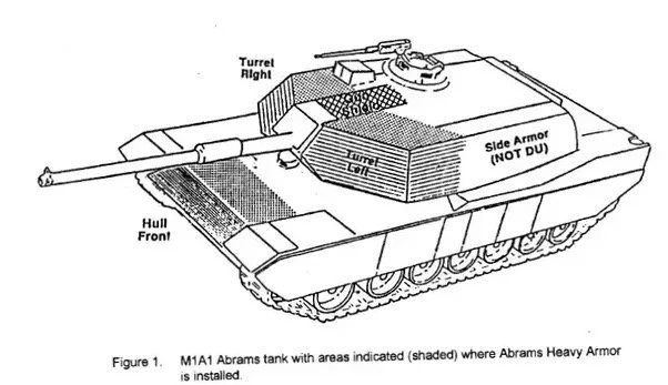 are there any weak spots on the armor of modern tanks like the back rh quora com