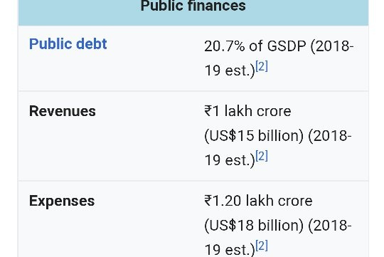 Is Odisha developing very fast for the last 4 years? - Quora
