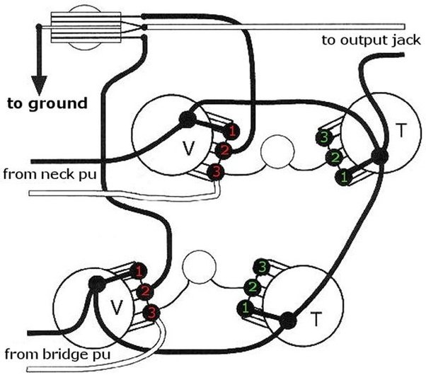 How To Re Wire An Electric Guitar With Two Knobs And Two