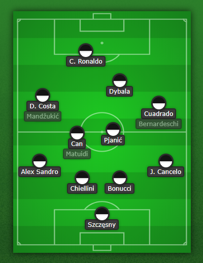 What S Possibly The Best Starting Xi For 2018 19 Juventus Quora