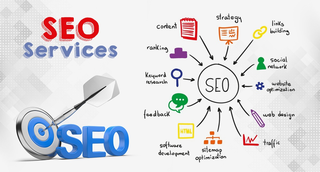 What are SEO services? - Quora