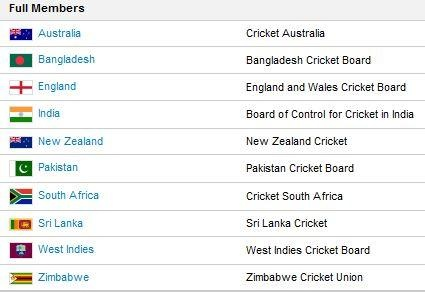 How Many Countries Play Cricket In Icc Quora
