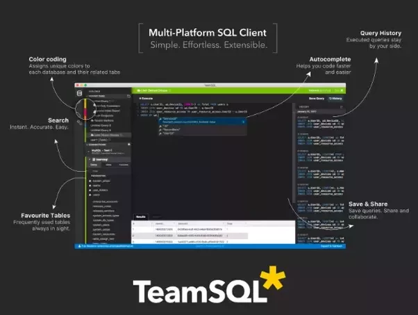 What are some of the best database design tools for mac os x quora i suggest you to take a look at teamsql a multi platform sql client for mac windows and linux ccuart