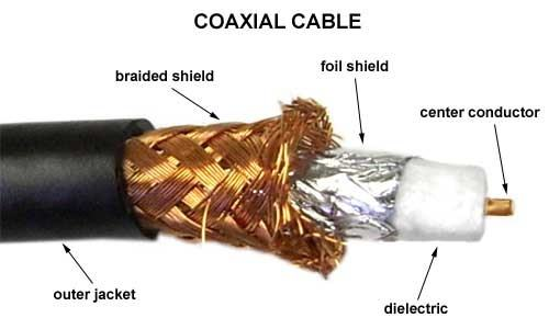 How to differentiate between coaxial and optical fiber cable - Quora