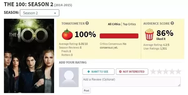 how did the 100 cw series get a 100 in rotten tomatoes quora