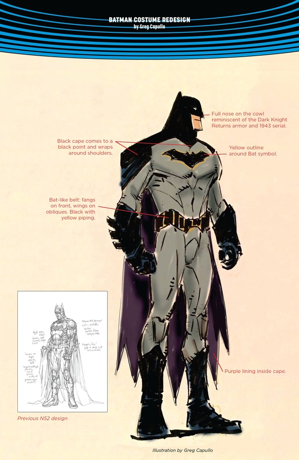 What is Batman's coolest batsuit? - Quora