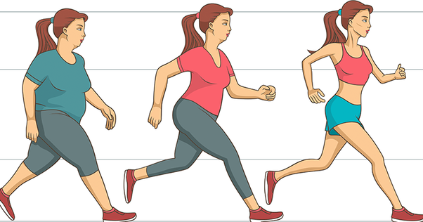 Perfect Duo: Running and Weight Loss