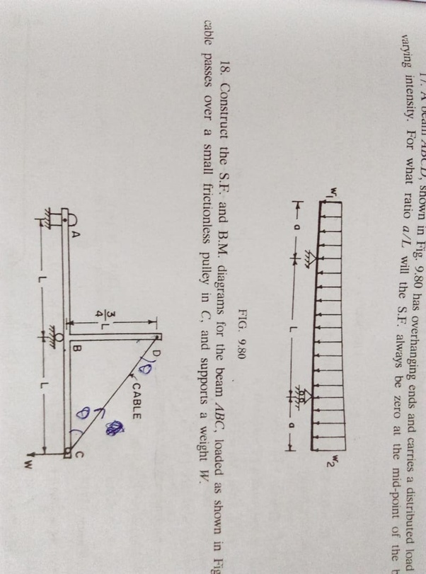 what is the maximum shear force in this diagram