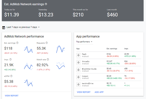 How much do you earn from your apps with AdMob? - Quora