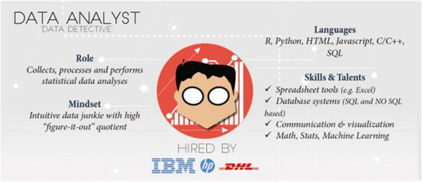 how to start a career in data analysis
