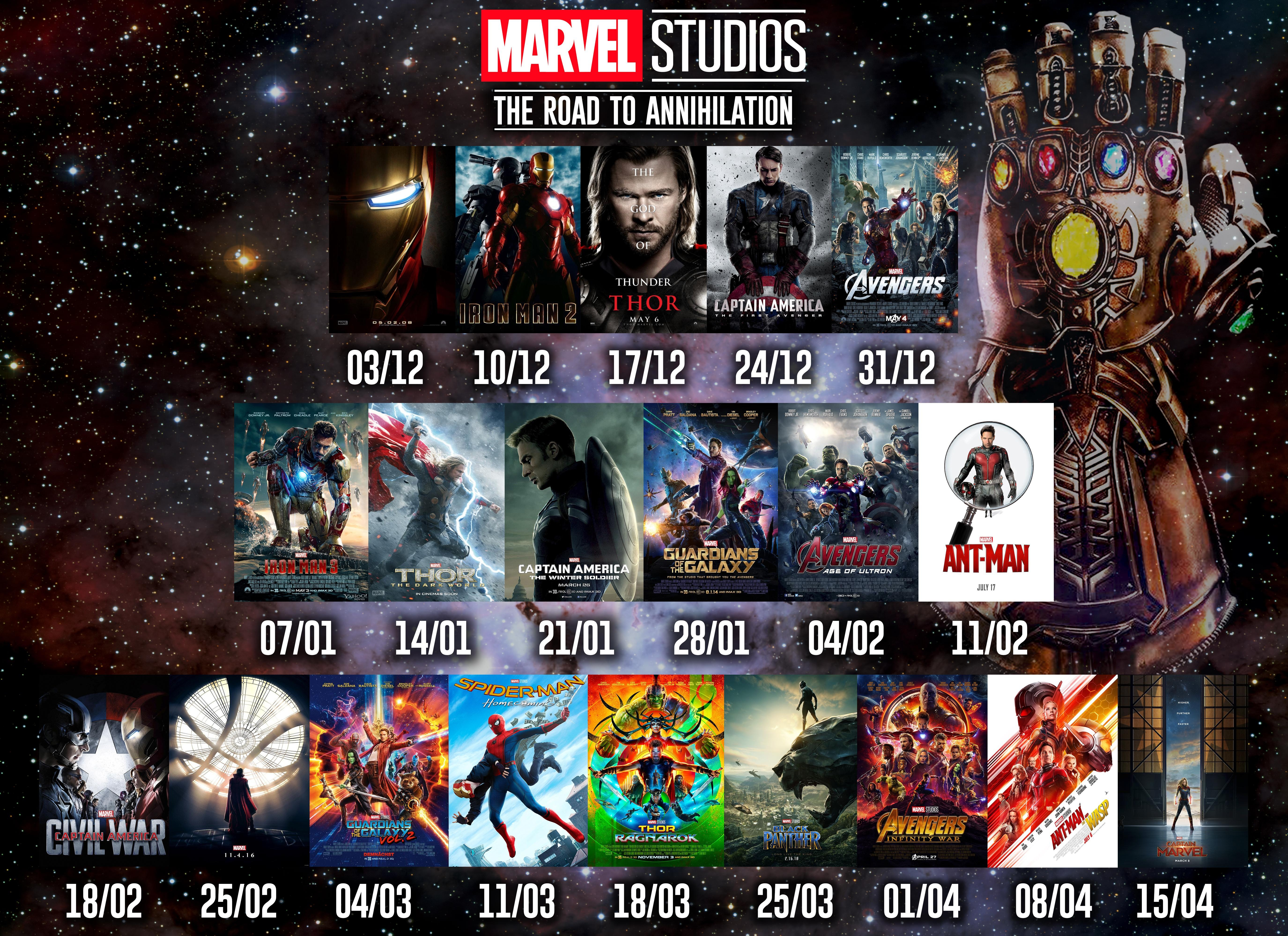 what is the difference between disney's marvel and the former marvel