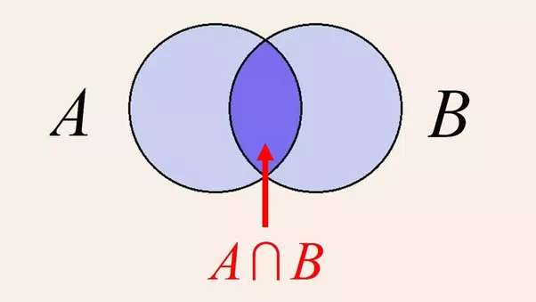Suppose a and b are events of a sample space s with pa 042 pb suppose a and b are events of a sample space s with pa 042 pb 034 and p a or b 053 how do i find the probability of ccuart