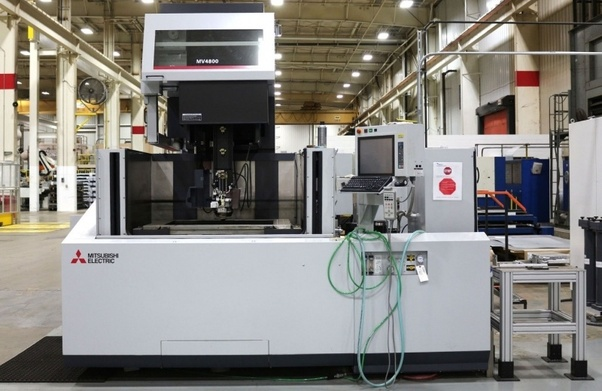 What Does Cnc Stand For >> What Is The Full Form Of Cnc Quora