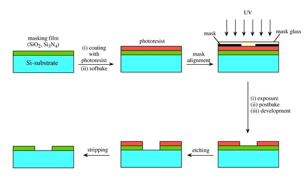 how to make semiconductor at home
