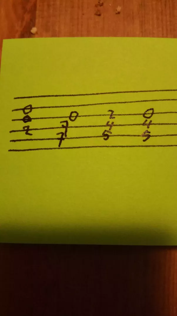 What Would Be The Guitar Tab For These Chords Written In Standard
