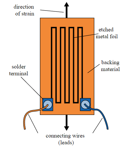what is a strain gauge load cell? - quora strain gage wiring diagram 1997 f250 wiring diagram door