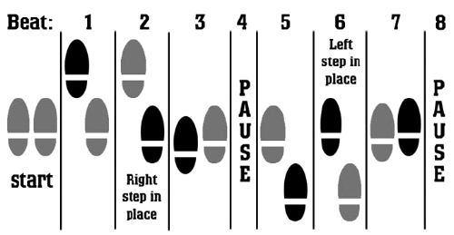 Main Qimg Ac D D Dbf D D Ea B C on Mambo Dance Steps Diagram