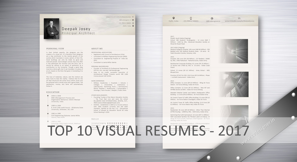 what are the top listed resume writing services in india