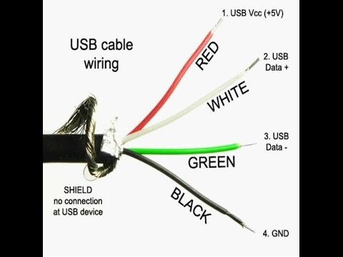 main-qimg-53149f102d782b432052b909dac9ef14 Wiring Usb Cable on usb cable wire identification, usb cable soldering, usb cable audio, usb cable blue, usb cable product, usb cable wire gauge, usb balun, usb color chart, usb cable circuit board, usb 2.0 y cable, usb cable cable, usb ac adapter, 1602 lcd wiring, usb cable wire colors, usb cable housing, usb cable arduino, usb 2.0 cable radio shack, usb cable assembly, usb cable schematic, usb cable grounding,