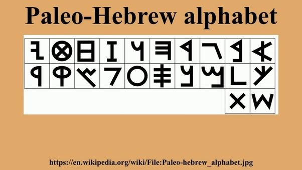 Did ancient Hebrew come from the Aramaic language? - Quora