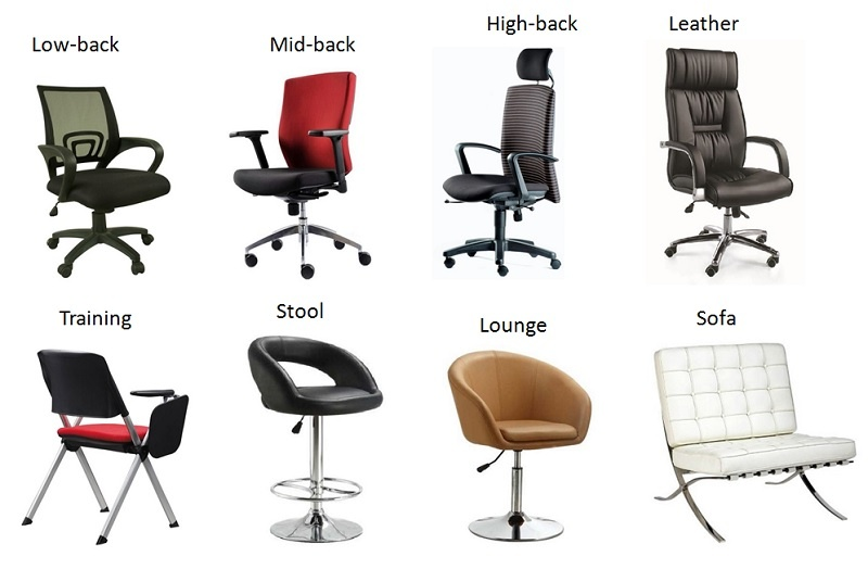 Types of Office Chairs | NBF Blog  sc 1 st  Quora & What are the types of office chairs? - Quora