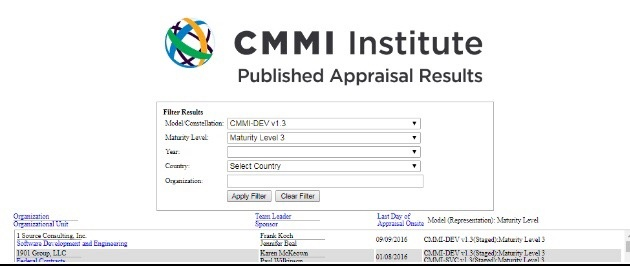 What are the CMMI Level 4 companies in Hyderabad? - Quora