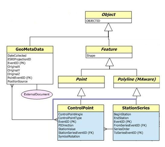 What Are Data Modelling Tools Quora