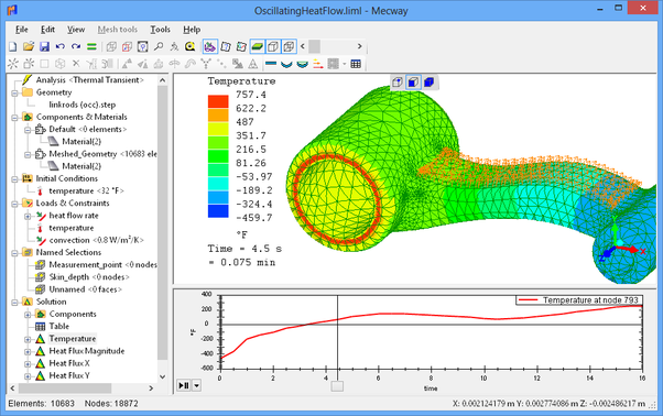 Construction Design Software Programs