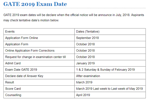 What is the exam date for the GATE in 2019? - Quora Application Form Gate on application submitted, application trial, application error, application clip art, application to be my boyfriend, application database diagram, application cartoon, application approved, application to date my son, application for scholarship sample, application for employment, application to rent california, application service provider, application to join a club, application in spanish, application to join motorcycle club, application insights, application template, application meaning in science, application for rental,