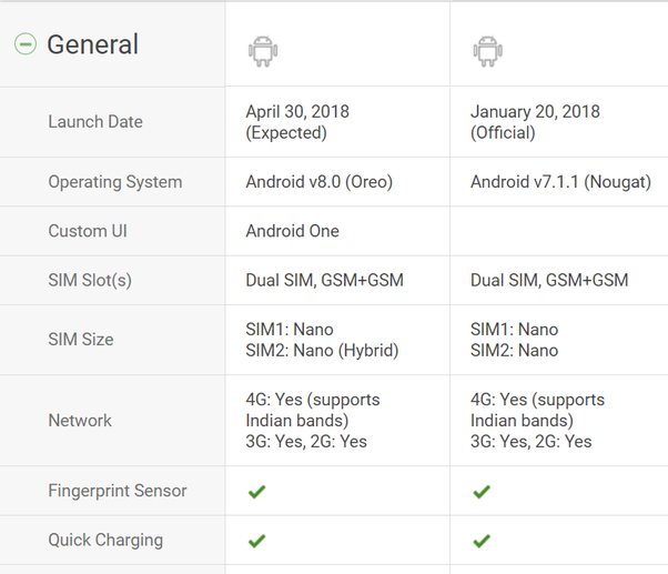 Which one is best between Nokia 7 Plus vs Samsung A8 Plus