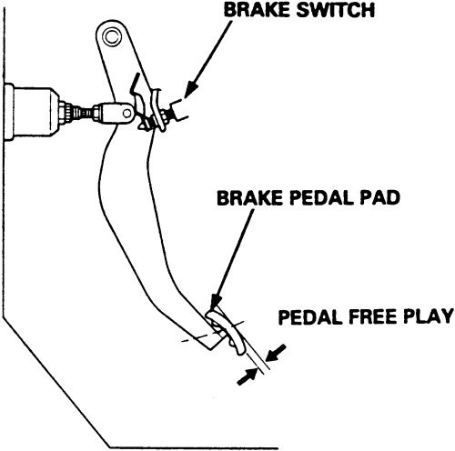 what cause the brake light to go on