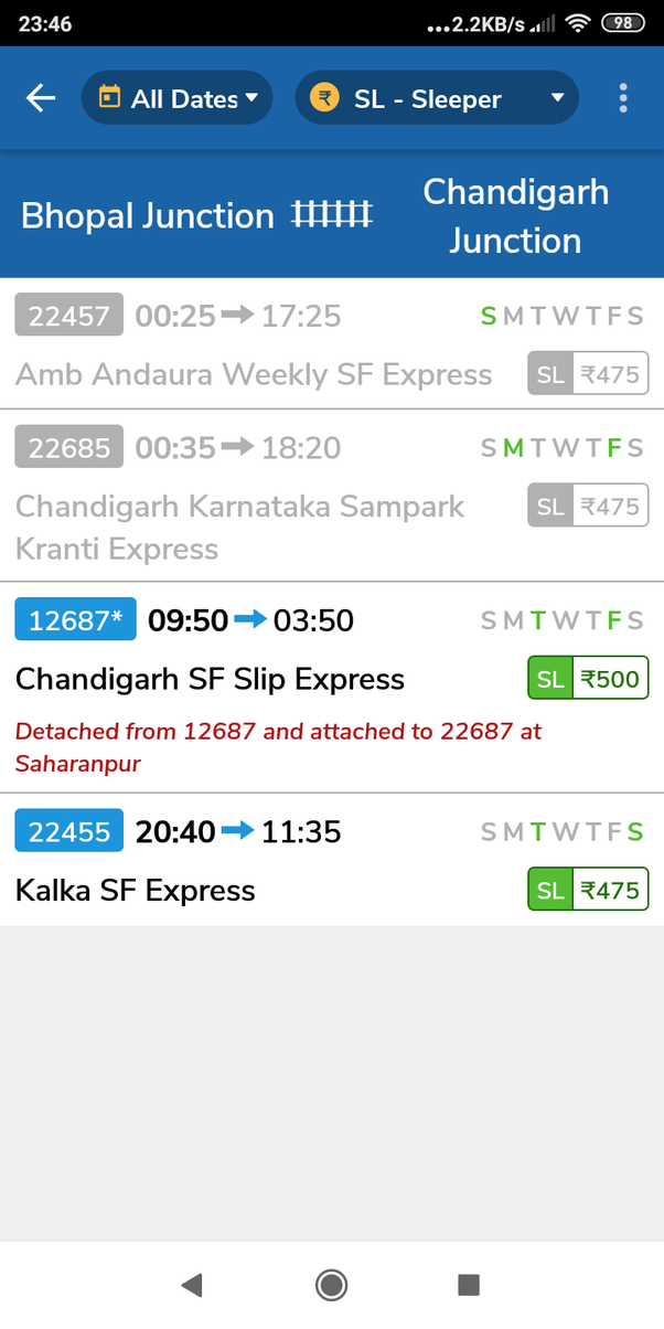 How to reach Chandigarh from Bhopal via train - Quora