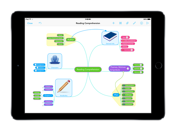 What is the best online whiteboard collaboration platform for you might want to take a look at our online collaboration and brainstorming tool mindmeister it has free apps for both ipads and android tablets ccuart Gallery