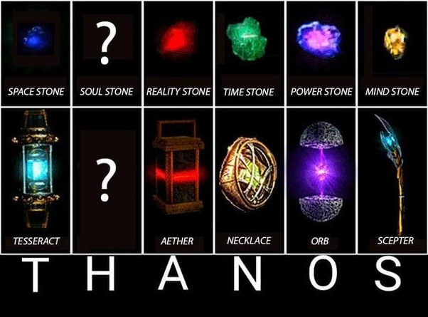 First Of All The Thanos Theory Is Still Not Considered Canon But Lo Ng At All The Clues That Led Us To The Soul Stone And That I Would Like This Theory