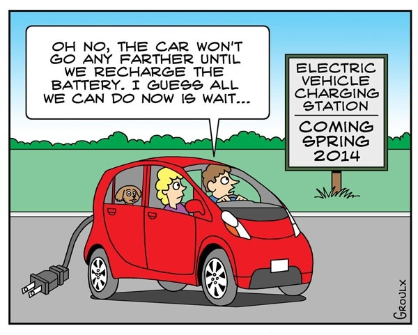 Will a rise in electric cars reduce the price of oil over the next so where the future lies is in generating electricity on board the car itself without an oil driven combustion type engine of all the concepts being malvernweather Image collections