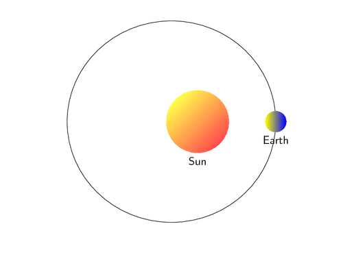 earth going round - 500×378
