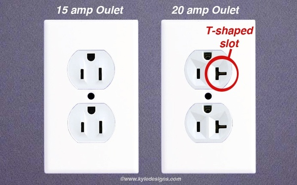 What happens when a 15 amp outlet is used on a 20 amp circuit? - Quora