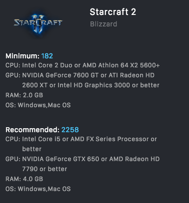 What are the best PC games for 4gb ram? - Quora