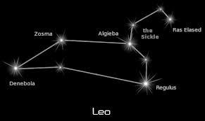 What is a constellation diagram quora such patterns later came known as constellations ccuart Gallery