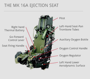 EJECTION SEATS EPUB DOWNLOAD