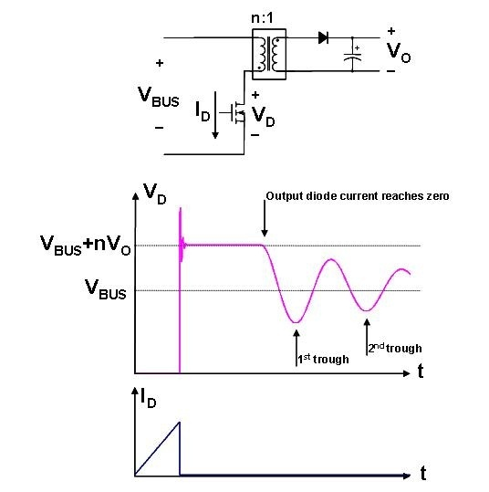 How Does The Flyback Transformer In A Cathode Ray Tube Tv Monitor