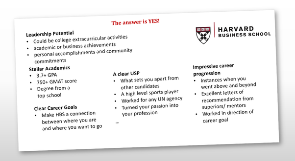How to get into Harvard Business School - Quora