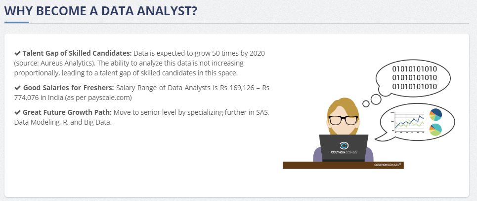 What are the skills needed to become a data analyst, does
