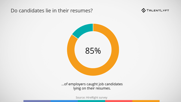 How common is it for people to lie on their resume? - Quora