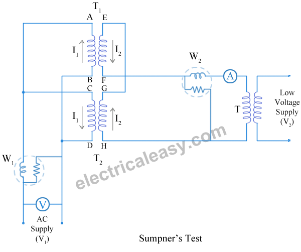 why is sumpner test carried out in a transformer quora rh quora com circuit diagram technical communication circuit diagram transformer