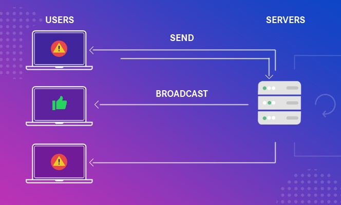 What is the technology used to build video chat apps? - Quora