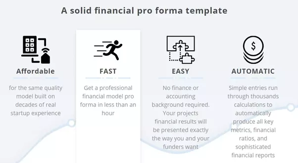 what is financial pro forma template quora
