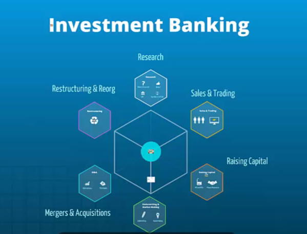 Jiangyin investment banking safe and secure investments