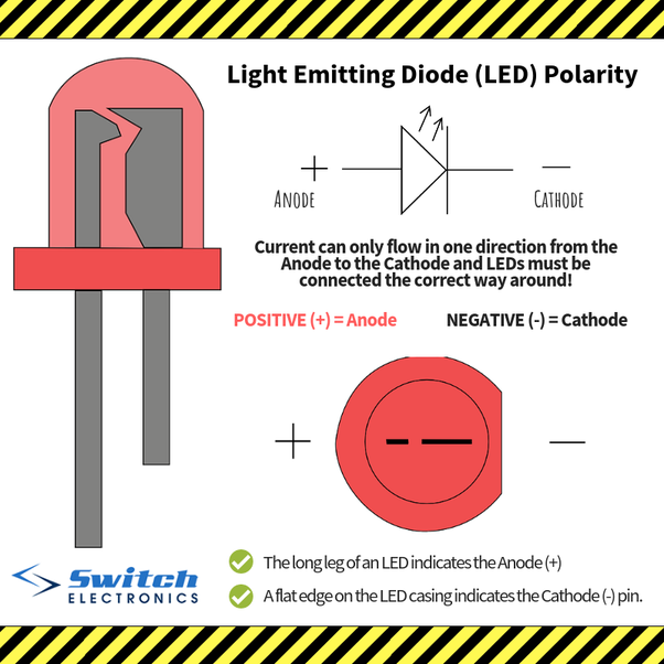led direction diagram wiring diagram information  led direction diagram #8
